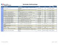 Liste servitudes utilite publique maj 2017